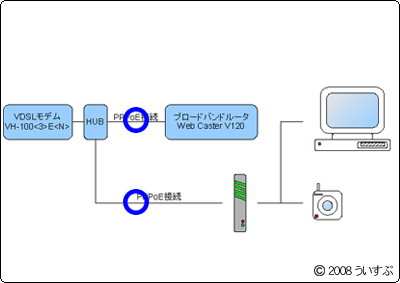 ネット接続図B