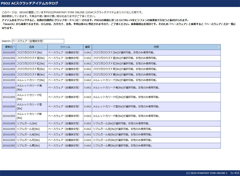 PSO2 ACスクラッチアイテムカタログ