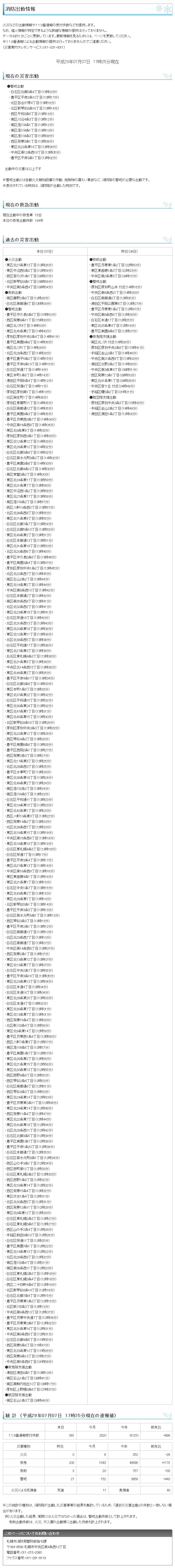 札幌市 消防出動情報