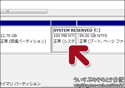 SYSTEM RESERVED