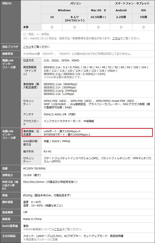 BUFFALO(バッファロー)WHR-1166DHP4 ルーター