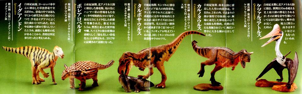 カプセルQミュージアム 恐竜発掘記7 恐竜造形最前線