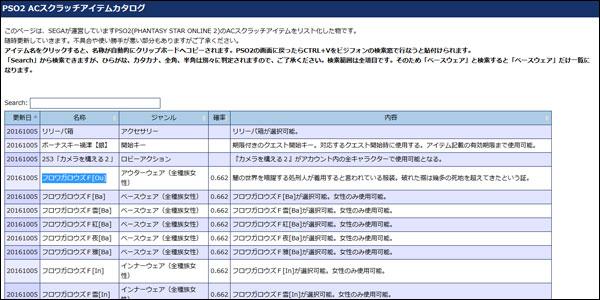 「PSO2 ACスクラッチアイテムカタログ」作ってみた。